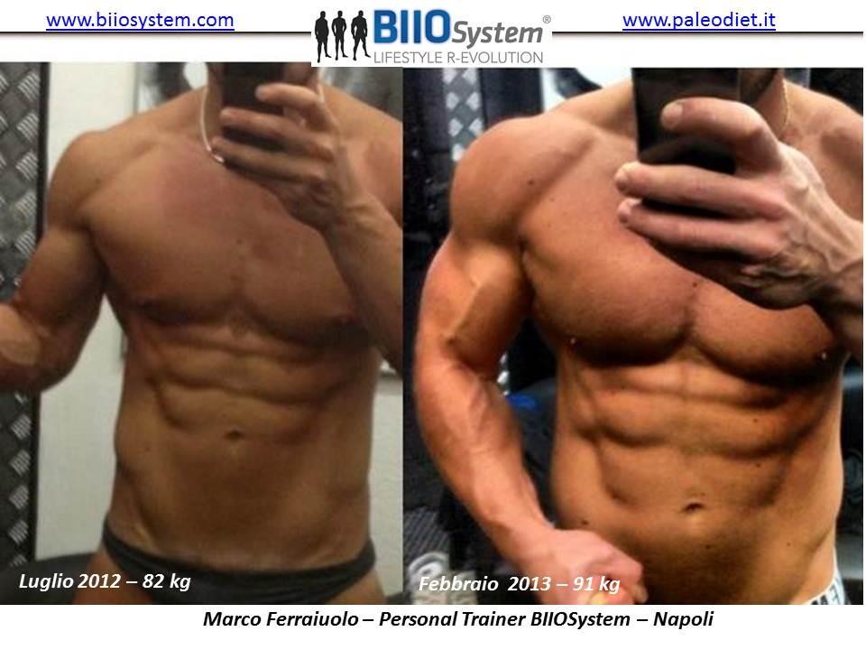 ciclo steroidi per principianti